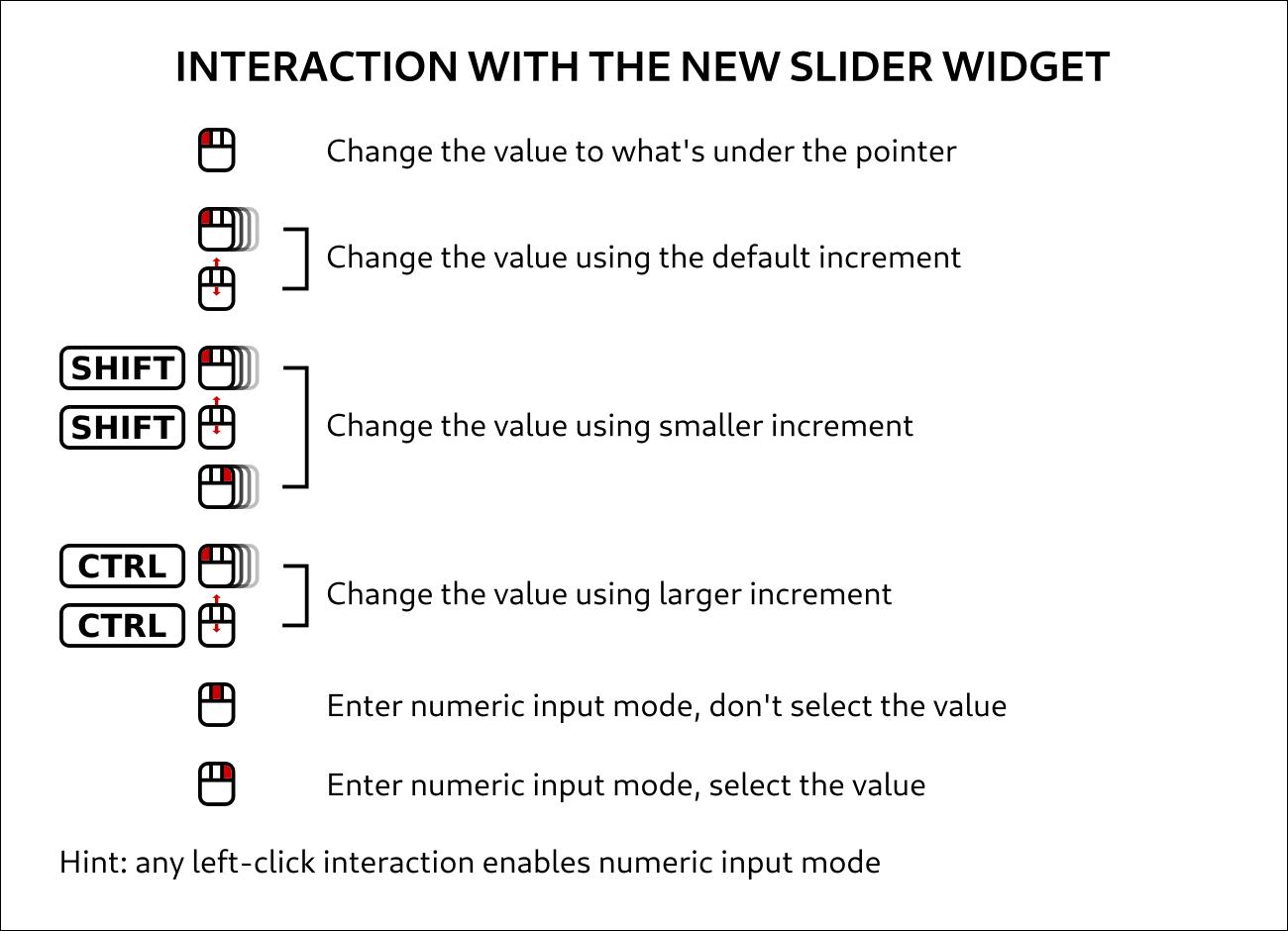 New interaction model for the slider widget